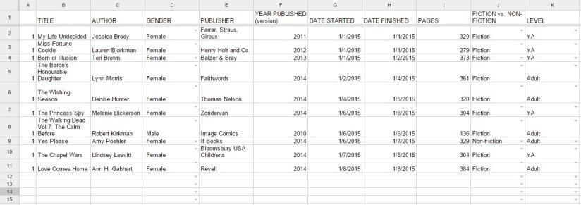 Reading Spreadsheet1